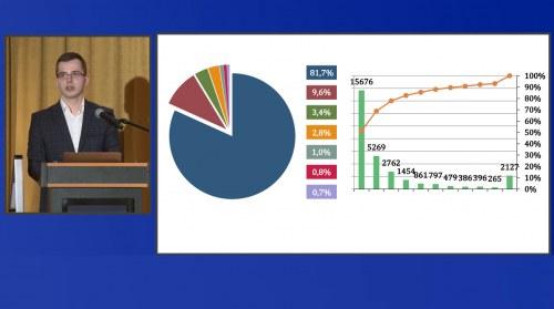Raport: rynek numizmatyczny 2019