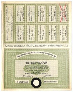 GLORIA Fabryka Świec i Wyrobów Woskowych S.A., 10000 marek 1923