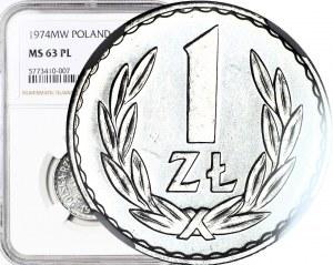 RR-, 1 złoty 1974 PROOFLIKE