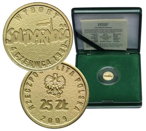 25 złotych 2009, Solidarność