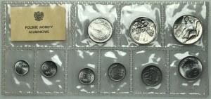Polskie Monety Aluminiowe - zestaw od 1 grosza do 5 złotych (1949-1974)