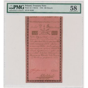 Aukcja tematyczna SNMW Nr.7 Pieniądz papierowy