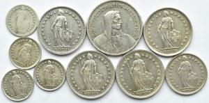 Szwajcaria, lot franków 1882-1963 B, Berno