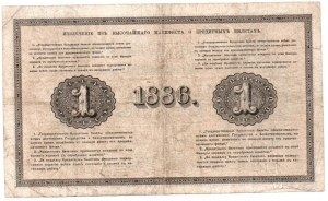 Russia Rouble 1886