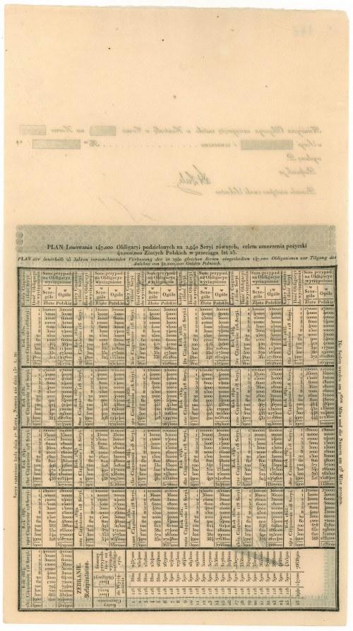 Królestwo Polskie, Obligacja na 300 złotych 1829 - Łubieński