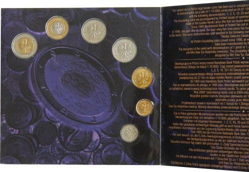Narodowa Waluta Polski - zestaw rocznikowy 1993/1994 - w tym 2 złote 1994