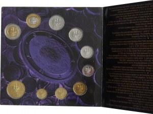 Narodowa Waluta Polski - zestaw rocznikowy 1991 / 2004