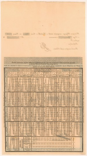 Królestwo Polskie, Obligacja na 300 złotych 1829 - Głuszyński