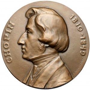 Medal 100. rocznica urodzin Fryderyka Chopina 1910 (Lewandowski)
