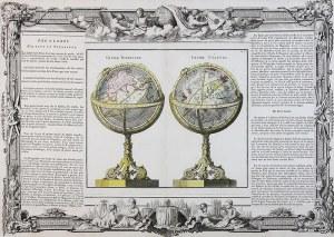 Louis Brion de la Tour Globe Terrestre, Globe Celeste