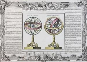 Louis Brion de la Tour Sphere de Copernic , Sphere de Ptolomee