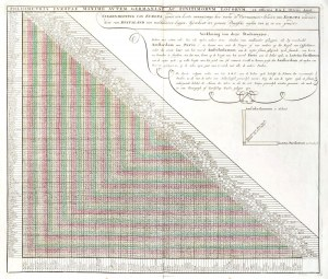 EUROPA. Tablica dystansowa – pokazuje odległości między wybranymi 114 ...