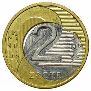 III Rzeczpospolita, 2 złote 2015 - Destrukt