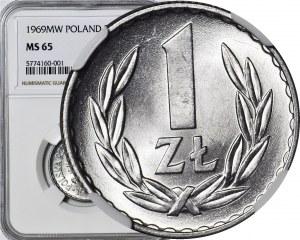 1 złoty 1969, mennicze